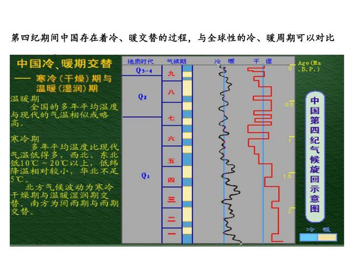 第四纪期间中国存在着冷、暖交替的过程,与全球性的冷、暖周期可以对比
