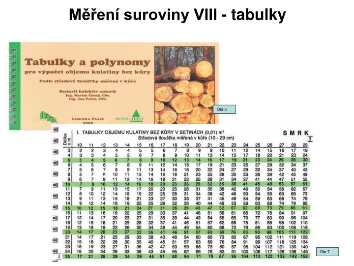Měření suroviny VIII - tabulky