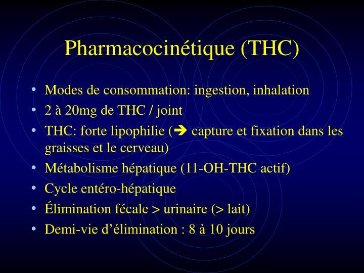 Pharmacocinétique (THC)