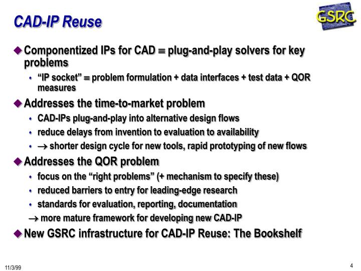 CAD-IP Reuse