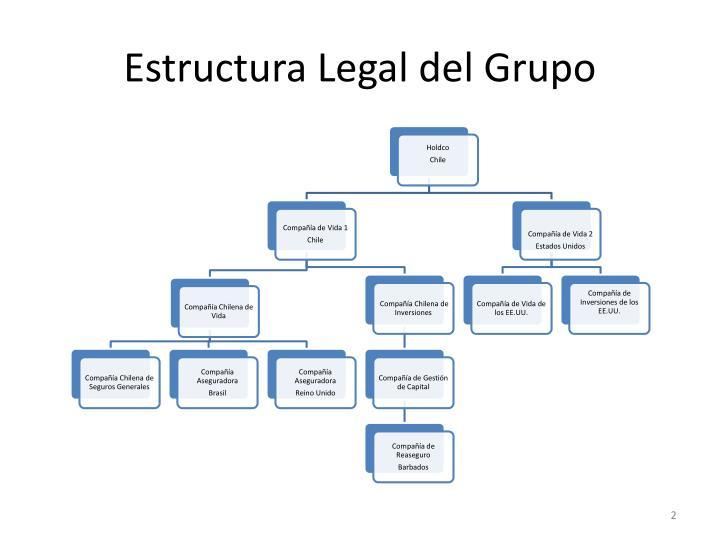 Estructura Legal del Grupo