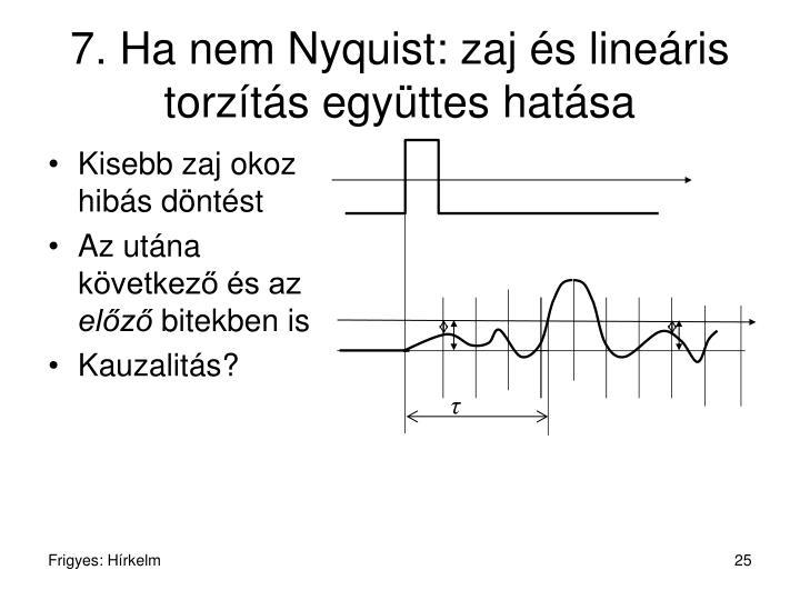 7. Ha nem Nyquist: zaj és lineáris torzítás együttes hatása