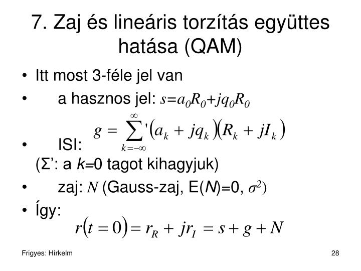 7. Zaj és lineáris torzítás együttes hatása (QAM)