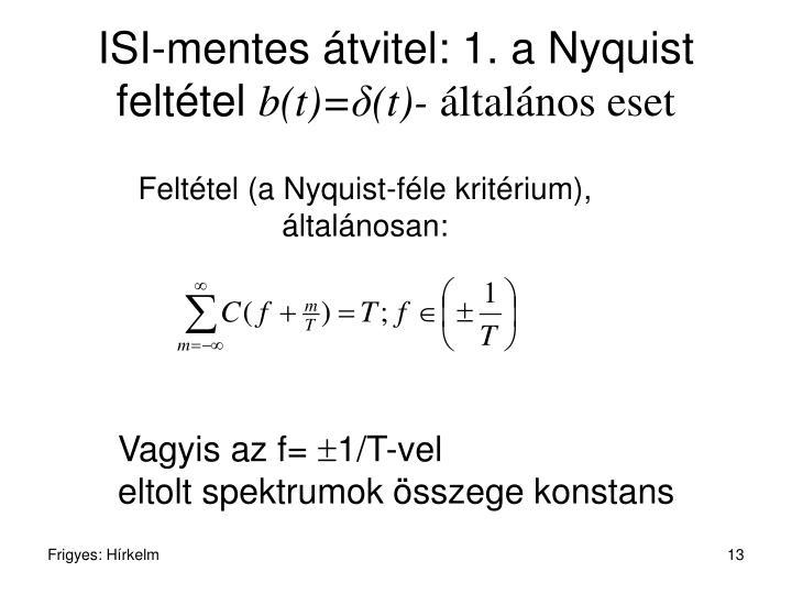 ISI-mentes átvitel: 1. a Nyquist feltétel