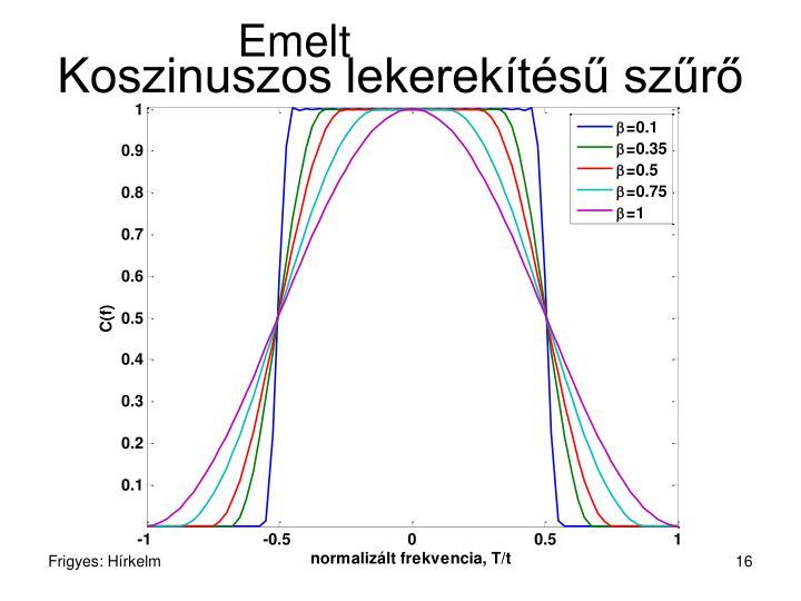 Emelt