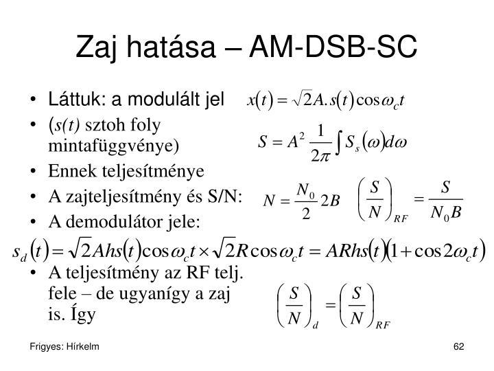 Zaj hatása – AM-DSB-SC