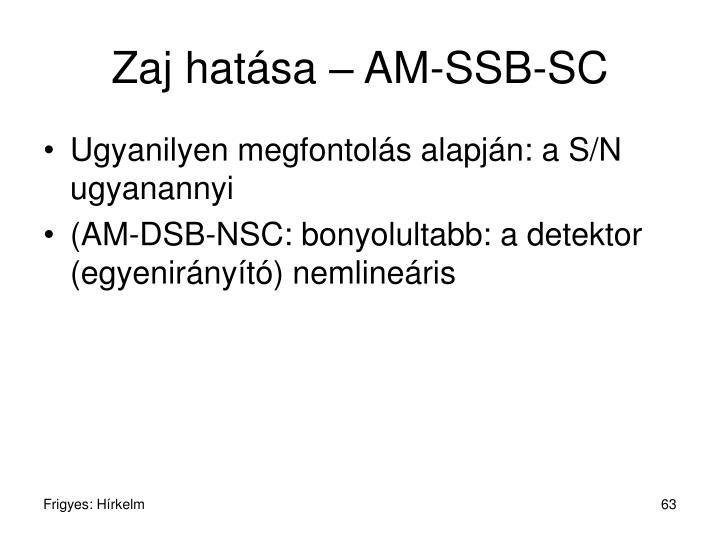Zaj hatása – AM-SSB-SC
