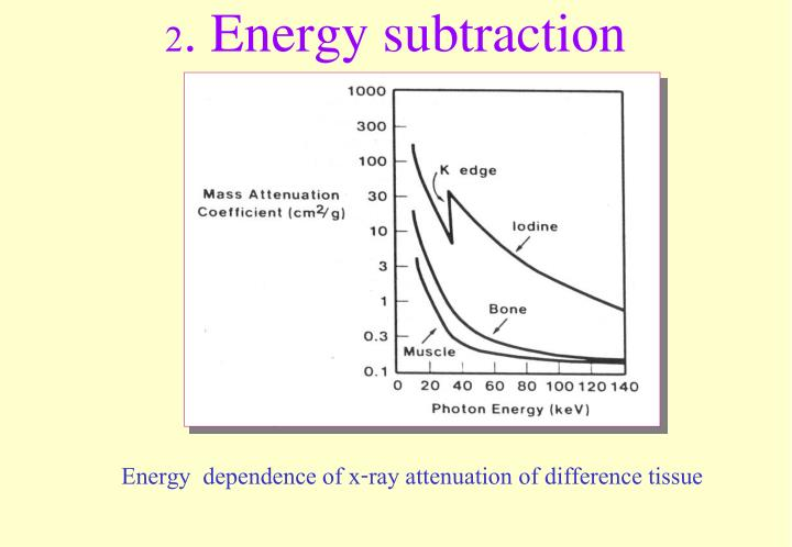 2. Energy subtraction