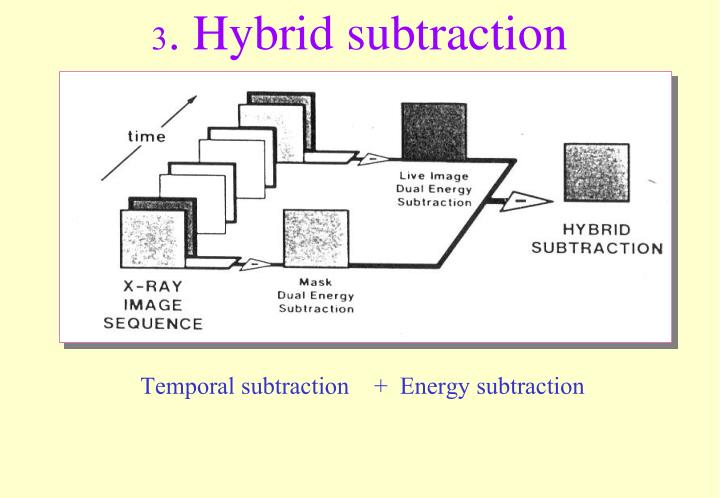 3. Hybrid subtraction