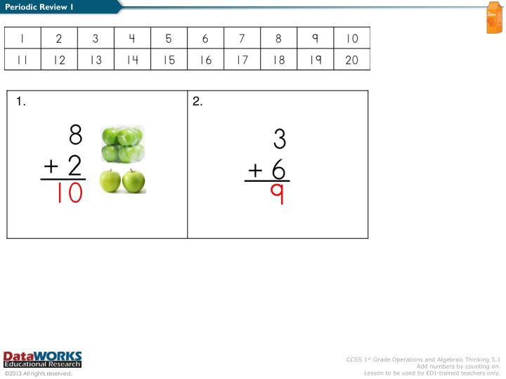 Periodic Review 1