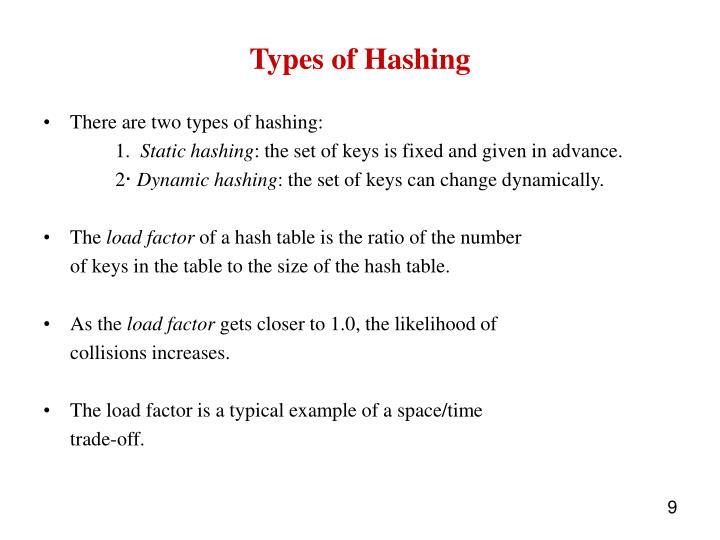 Types of Hashing