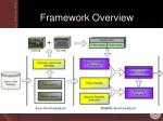 framework overview1