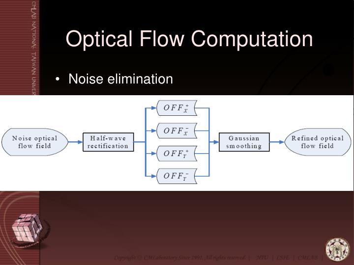 Optical Flow Computation