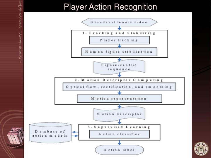 Player Action Recognition
