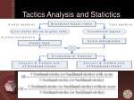 tactics analysis and statictics