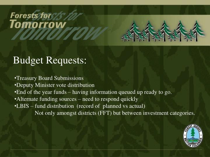 Budget Requests: