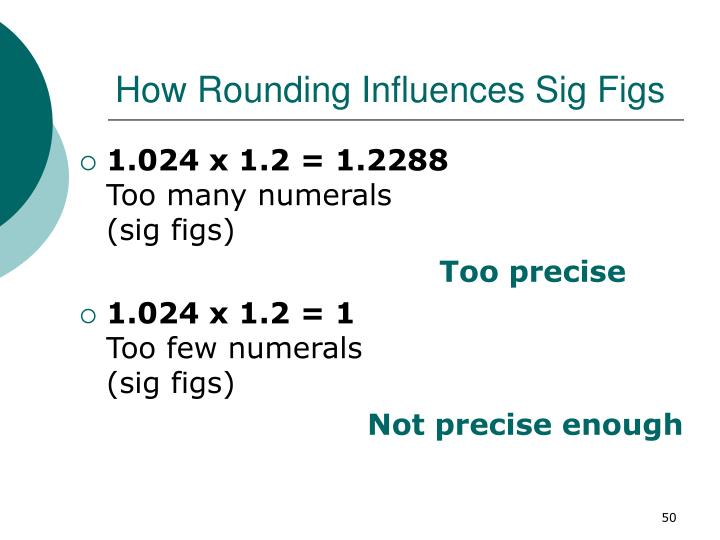 How Rounding Influences Sig Figs