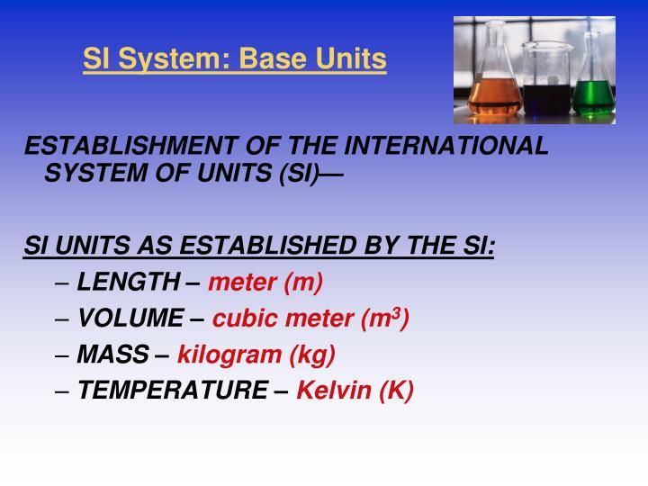 SI System: Base Units