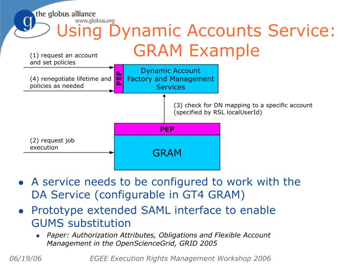 Using Dynamic Accounts Service: GRAM Example