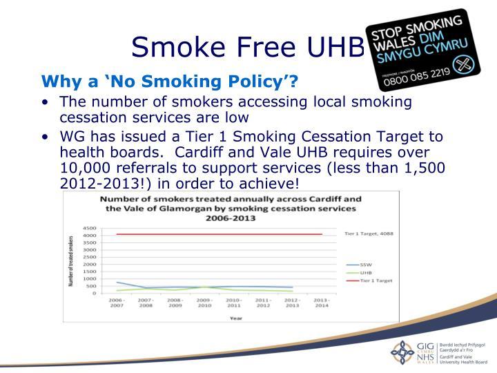 Smoke Free UHB