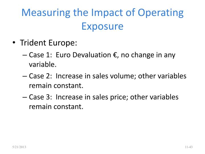 Measuring the Impact of Operating Exposure