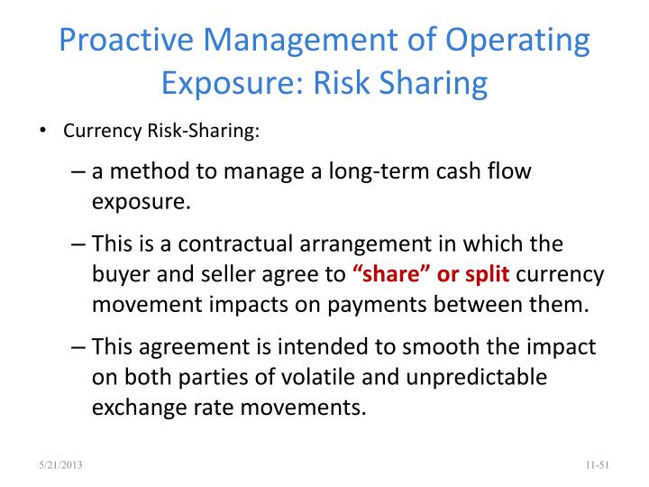 Proactive Management of Operating Exposure: Risk Sharing