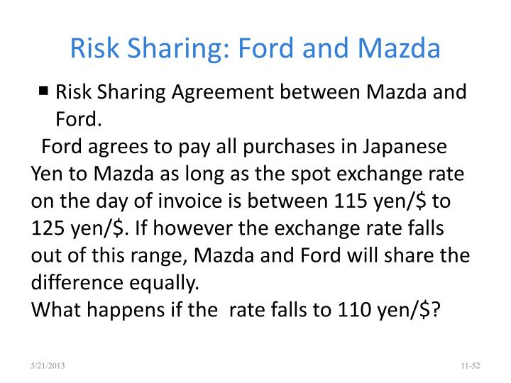 Risk Sharing: Ford and Mazda