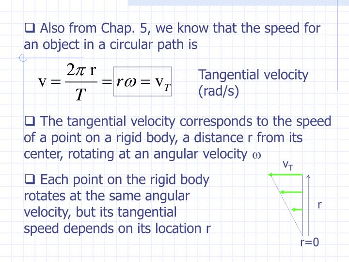 Also from Chap. 5, we know that the speed for an object in a circular path is