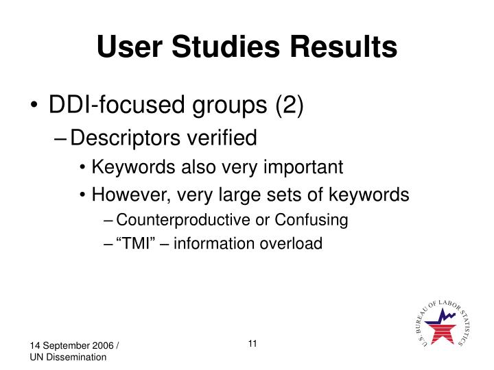 User Studies Results