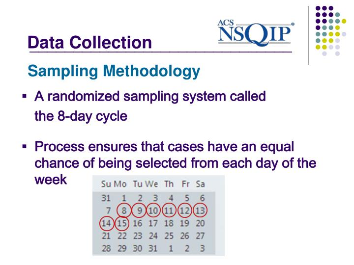 A randomized sampling system called