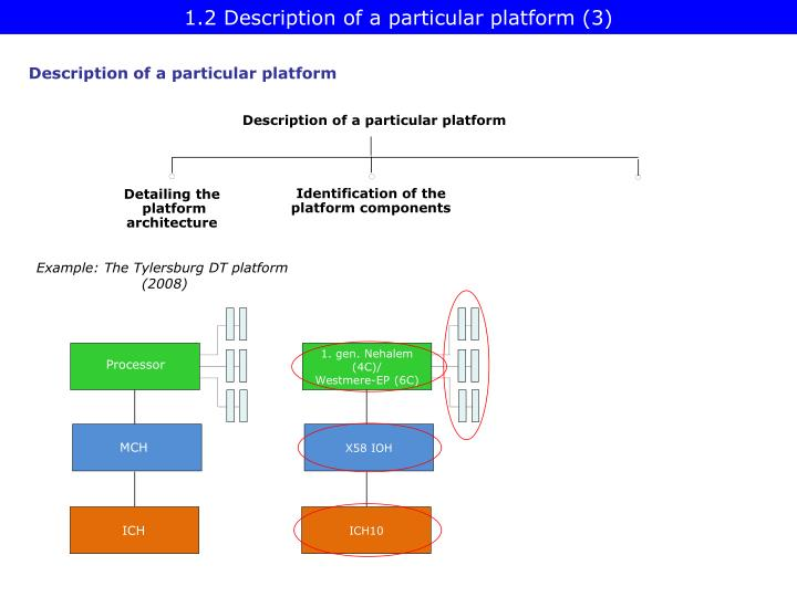 1.2 Description of a particular platform (3)