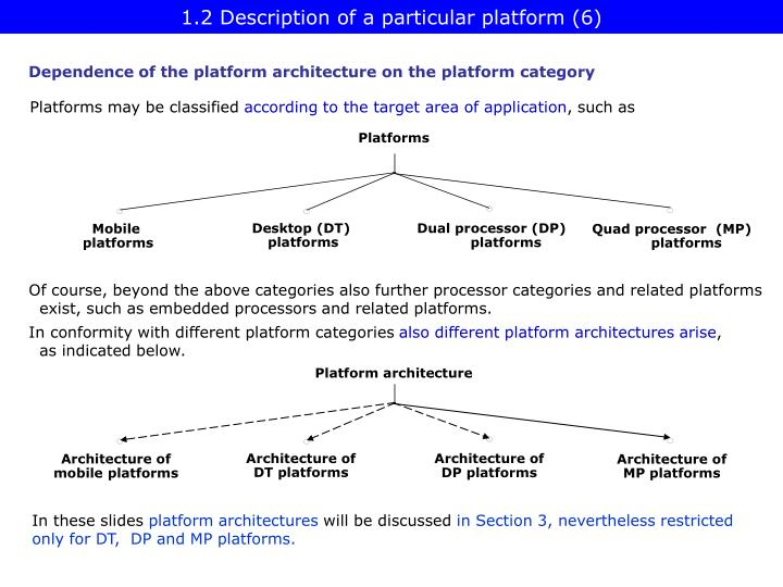 1.2 Description of a particular platform (6)
