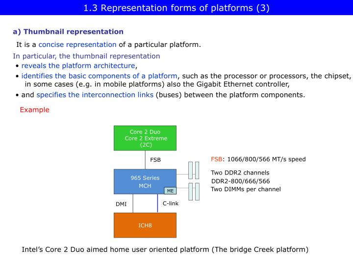 1.3 Representation forms of platforms (3)