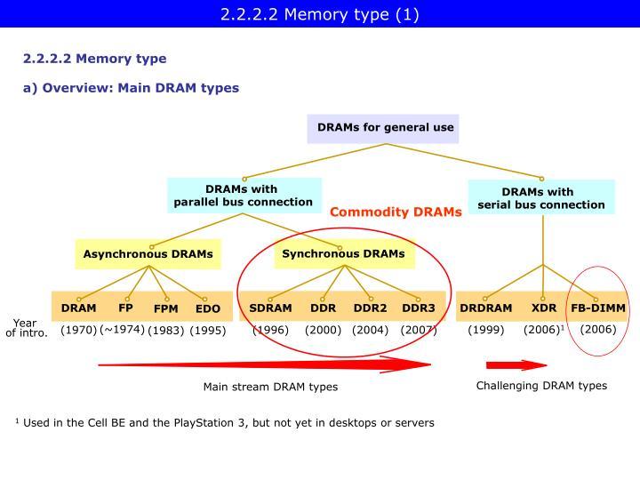 2.2.2.2 Memory type (1)