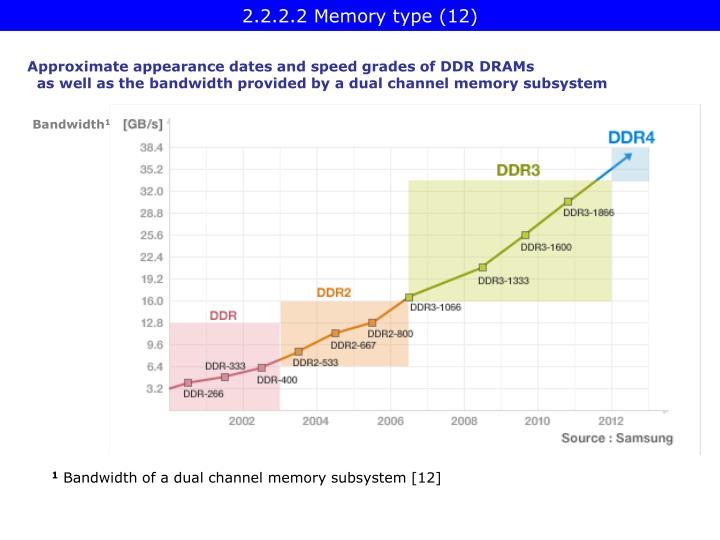 2.2.2.2 Memory type (12)