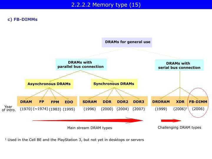 2.2.2.2 Memory type (15)