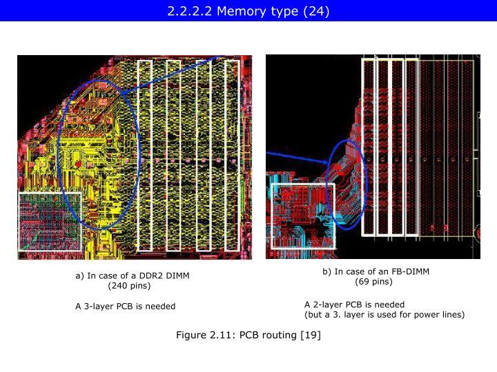 2.2.2.2 Memory type (24)