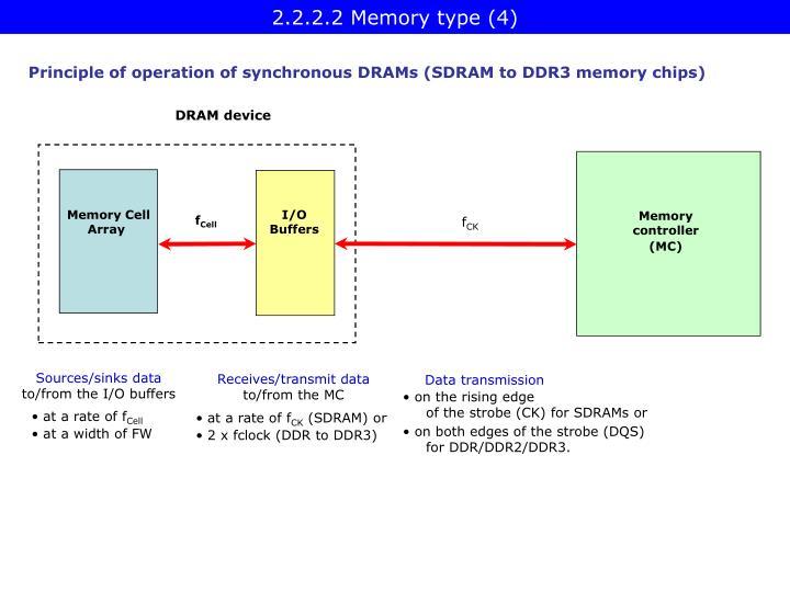 2.2.2.2 Memory type (4)