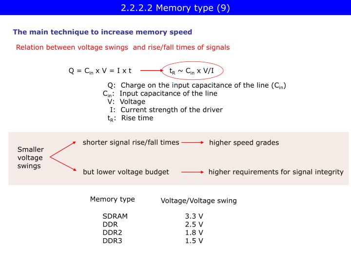 2.2.2.2 Memory type (9)