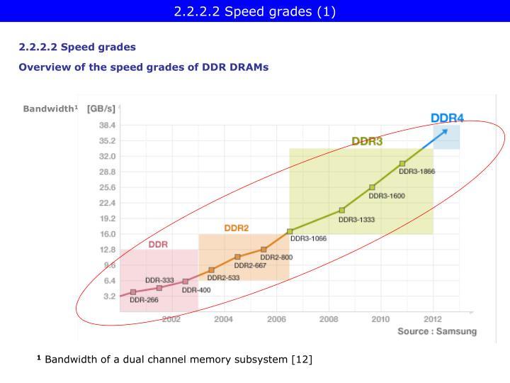 2.2.2.2 Speed grades (1)