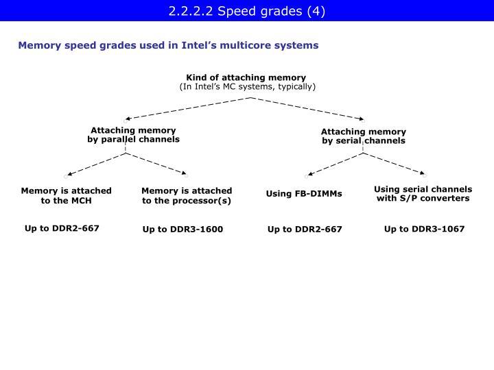2.2.2.2 Speed grades (4)