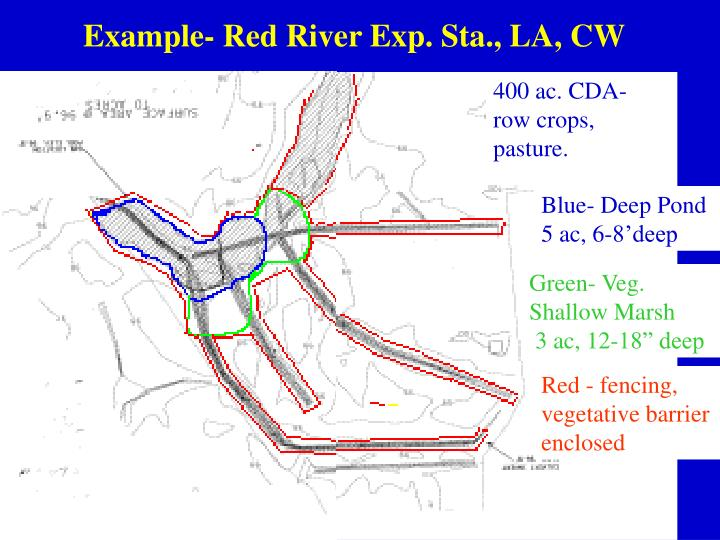 Example- Red River Exp. Sta., LA, CW