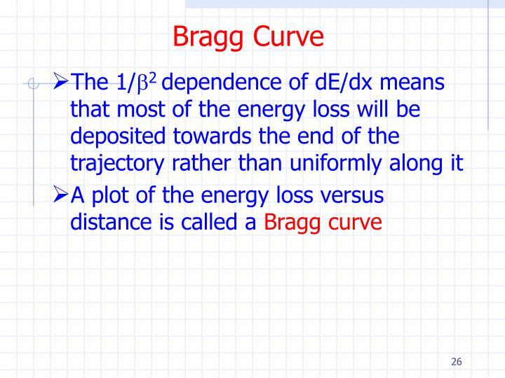 Bragg Curve