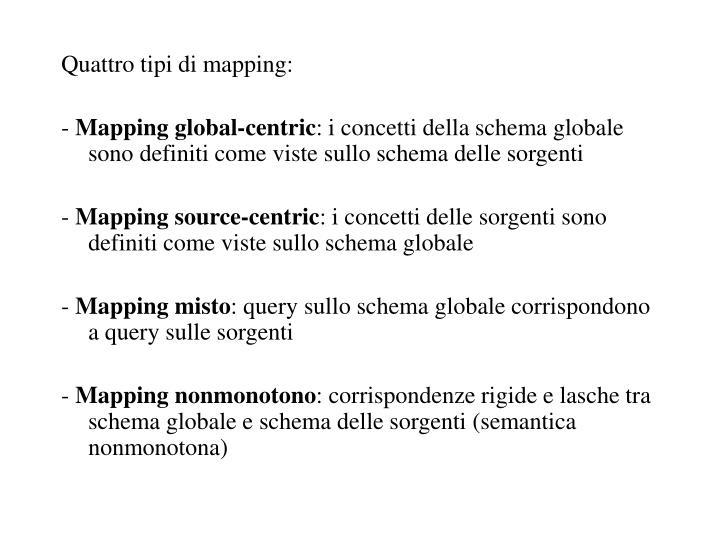 Quattro tipi di mapping: