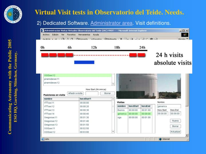 Virtual Visit tests in Observatorio del Teide. Needs.
