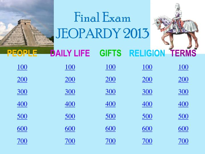 Final exam jeopardy 2013