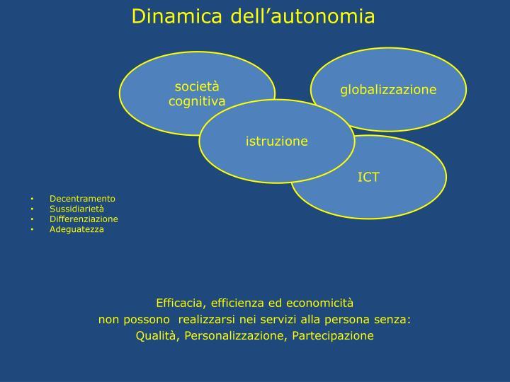 Dinamica dell'autonomia