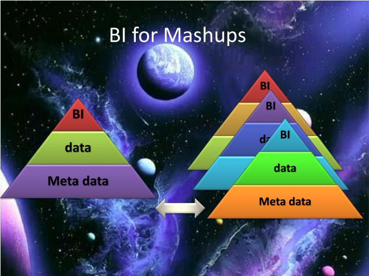 BI for Mashups