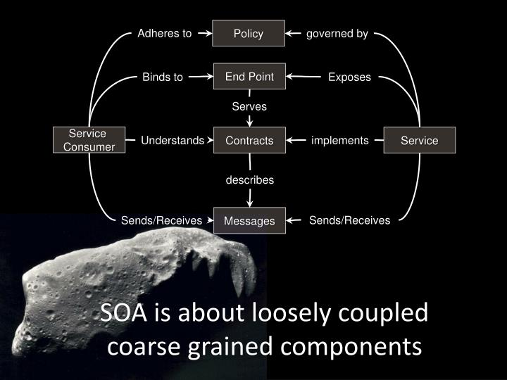 Soa is about loosely coupled coarse grained components