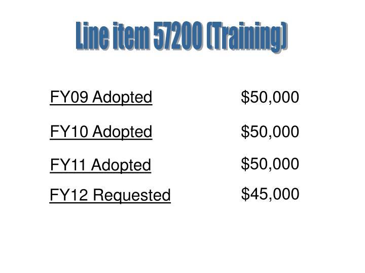 Line item 57200 (Training)
